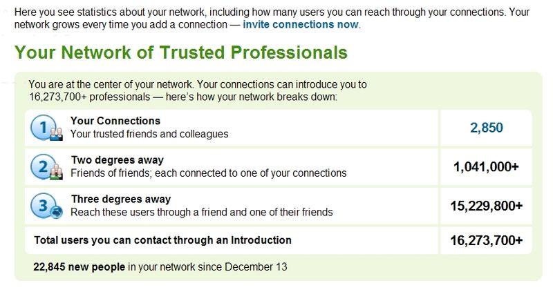 Davids LinkedIn network - snaphsot