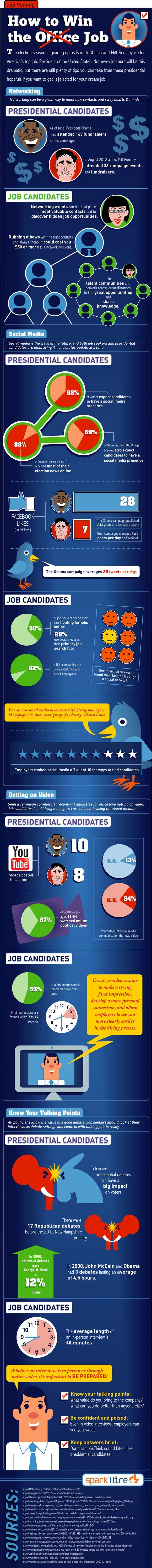 guerrilla job hunting how to treat your job hunt like the presidential campaign infographic business insider
